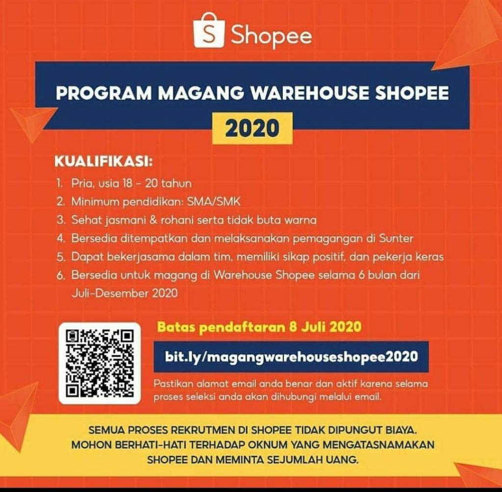 Lowongan Kerja Shopee Indonesia Juli 2020